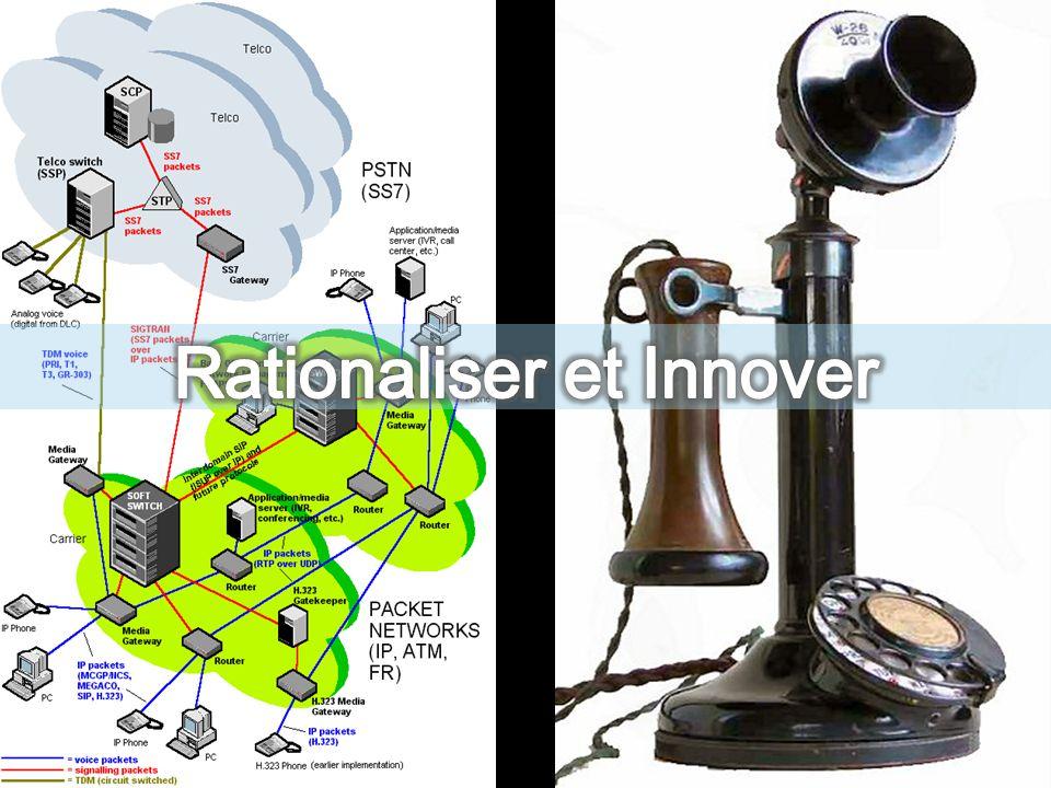 Rationaliser et Innover