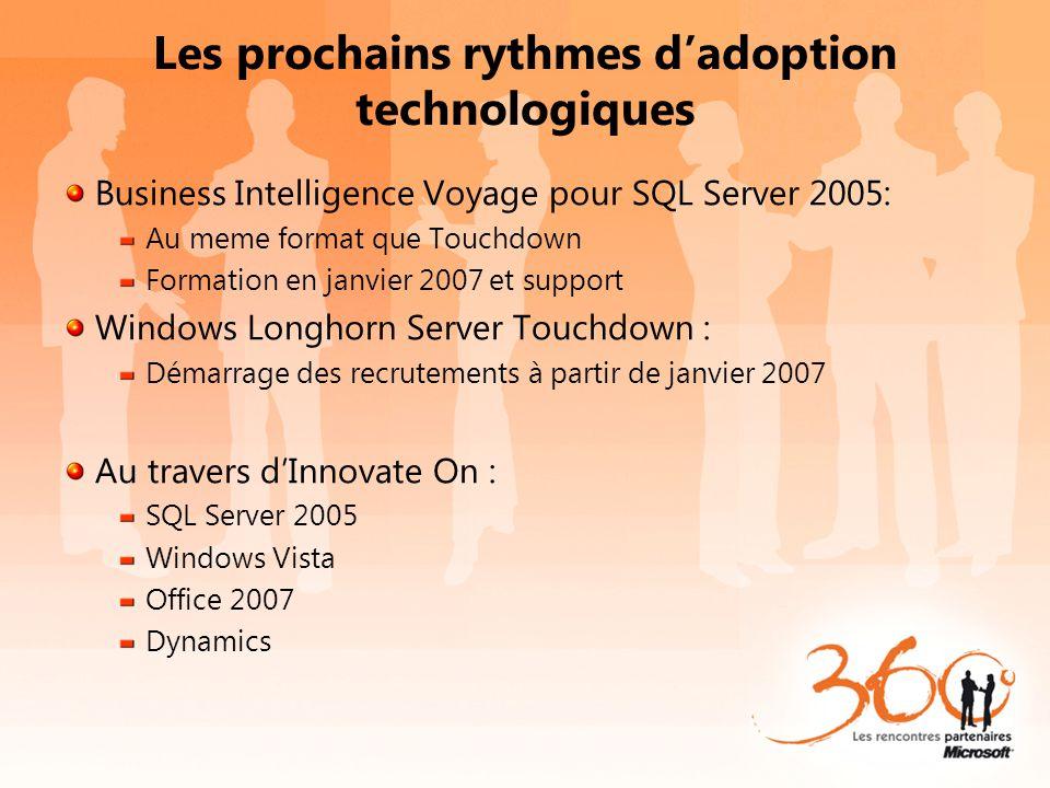 Les prochains rythmes d'adoption technologiques