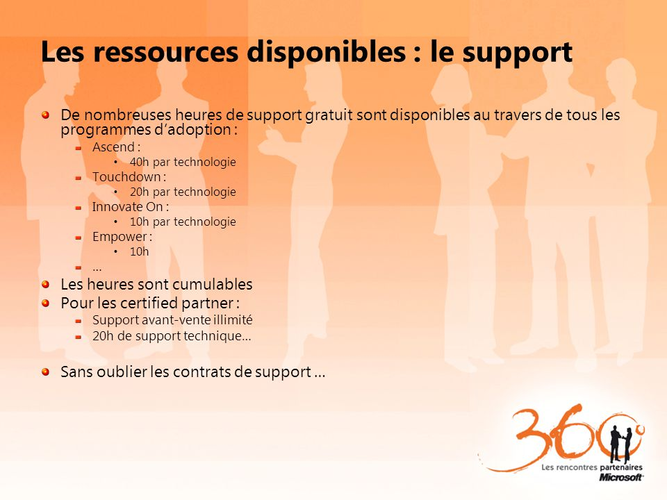 Les ressources disponibles : le support