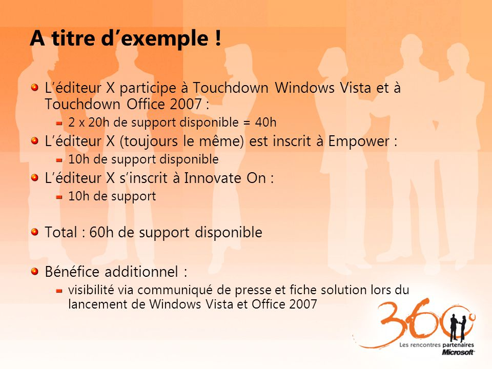 A titre d'exemple ! L'éditeur X participe à Touchdown Windows Vista et à Touchdown Office 2007 : 2 x 20h de support disponible = 40h.