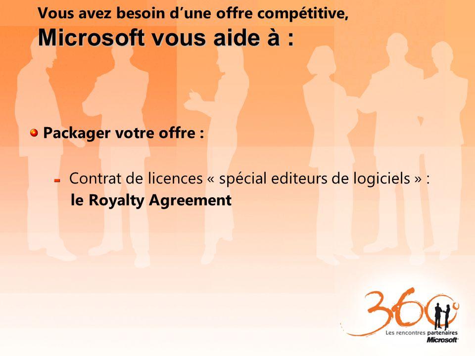 Vous avez besoin d'une offre compétitive, Microsoft vous aide à :