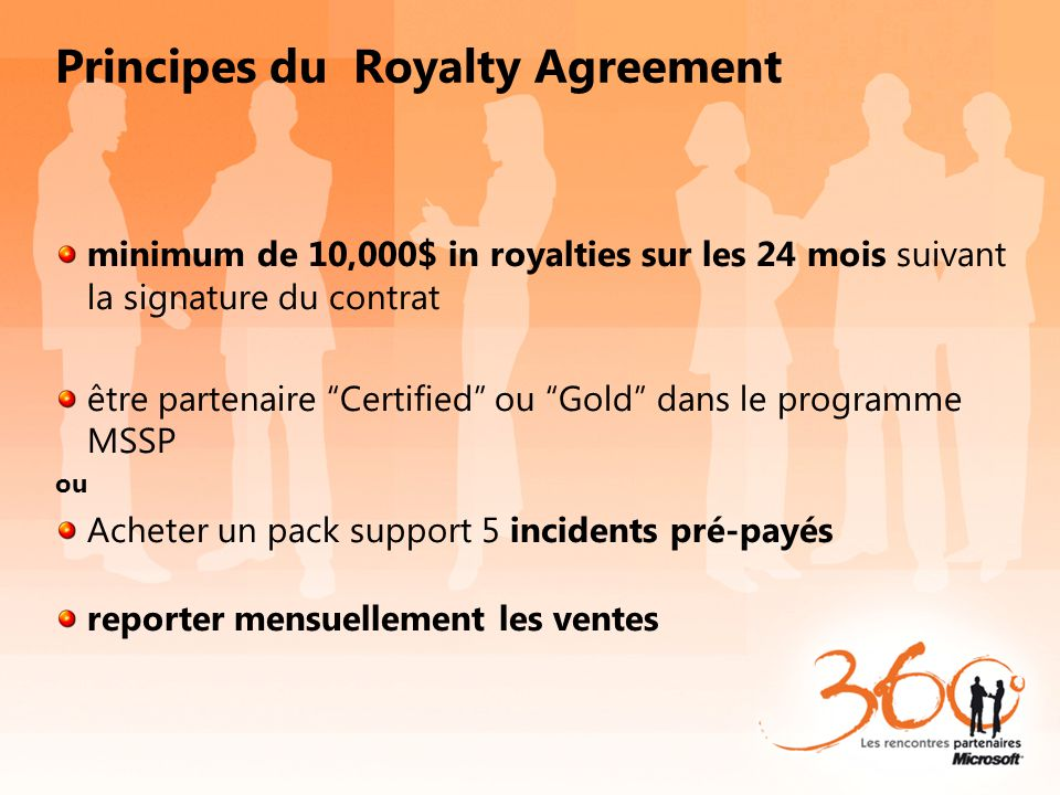 Principes du Royalty Agreement