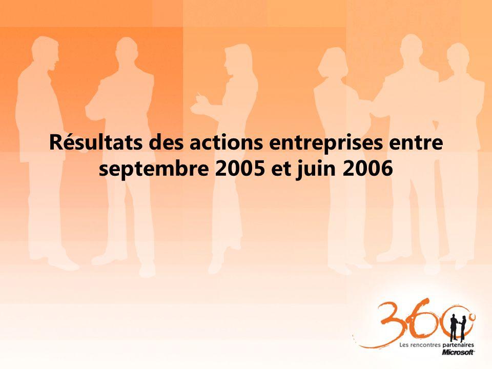 Résultats des actions entreprises entre septembre 2005 et juin 2006
