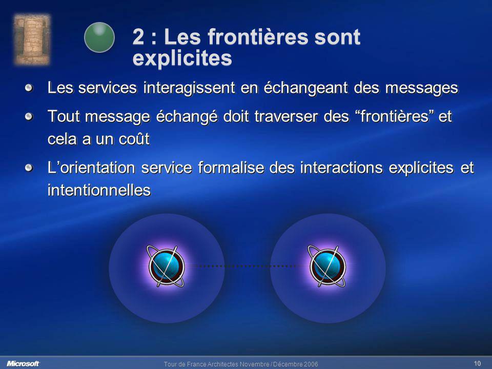 2 : Les frontières sont explicites