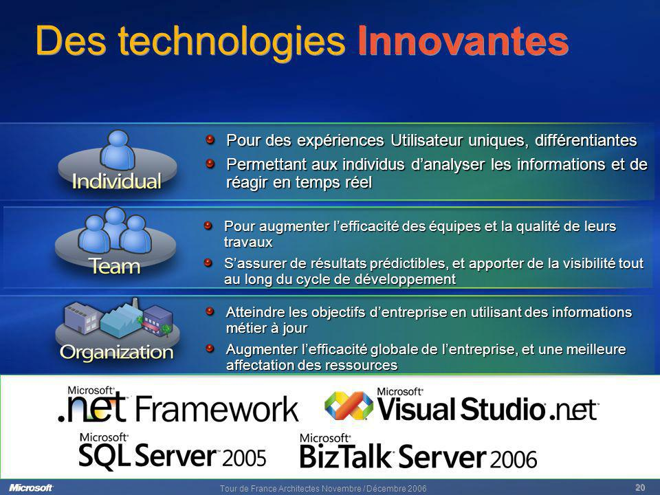 Des technologies Innovantes
