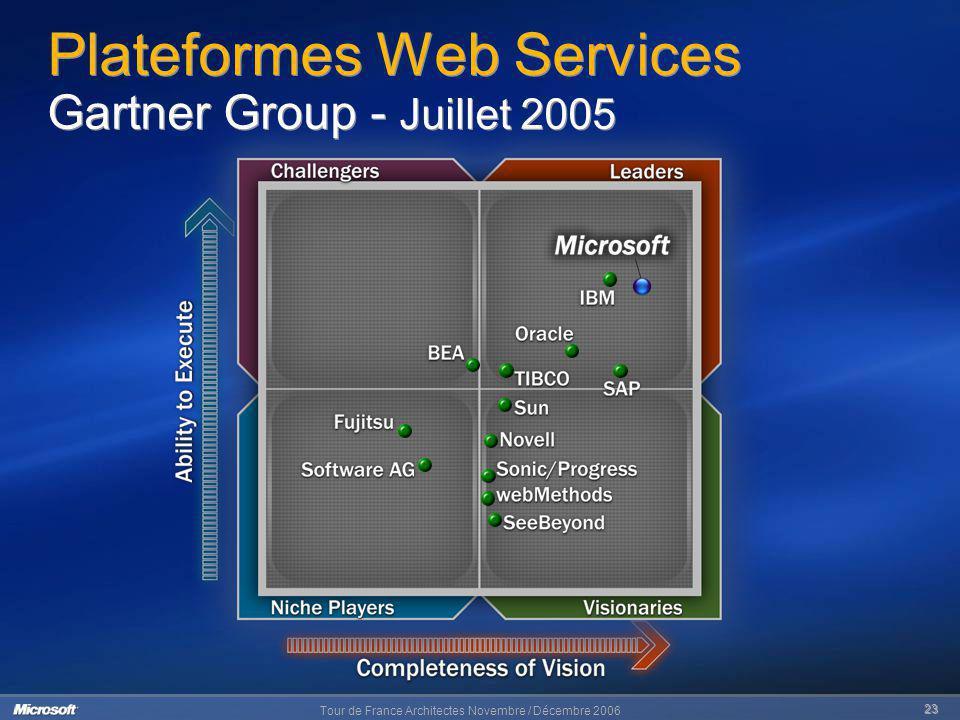 Plateformes Web Services Gartner Group - Juillet 2005