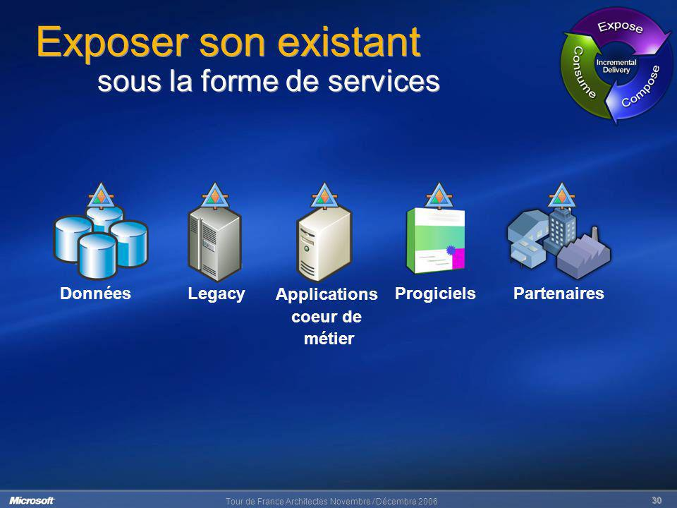 Exposer son existant sous la forme de services