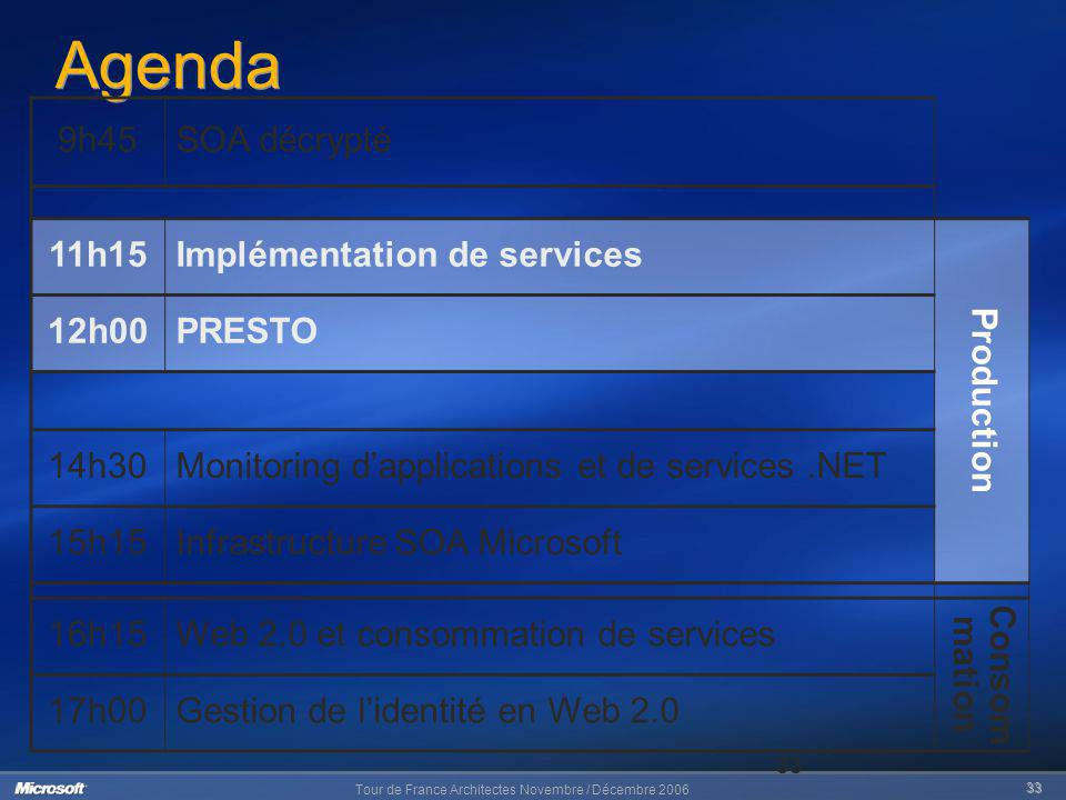 Agenda 9h45 SOA décrypté 11h15 Implémentation de services Production