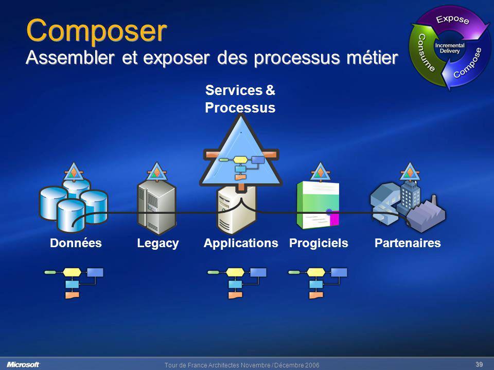 Composer Assembler et exposer des processus métier
