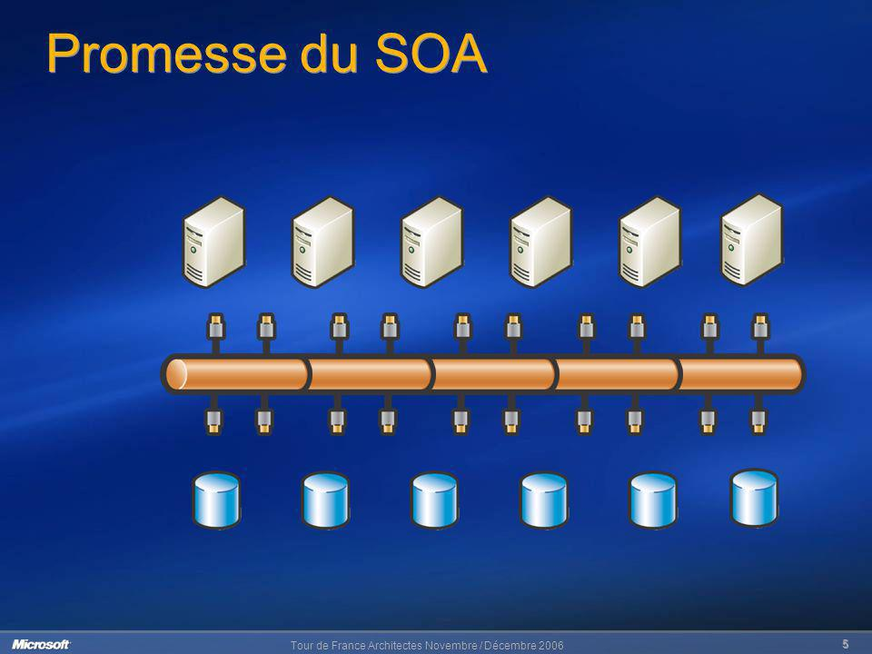 3/31/2017 9:56 PM Promesse du SOA. © 2003-2004 Microsoft Corporation. All rights reserved.