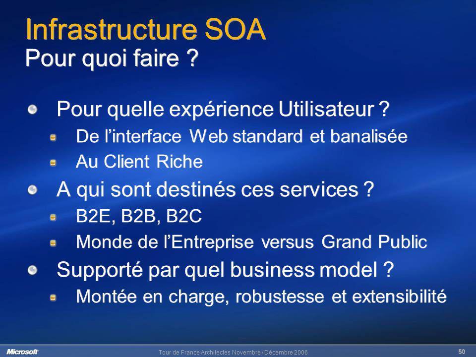 Infrastructure SOA Pour quoi faire