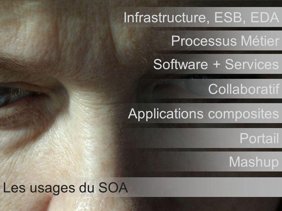 Infrastructure, ESB, EDA