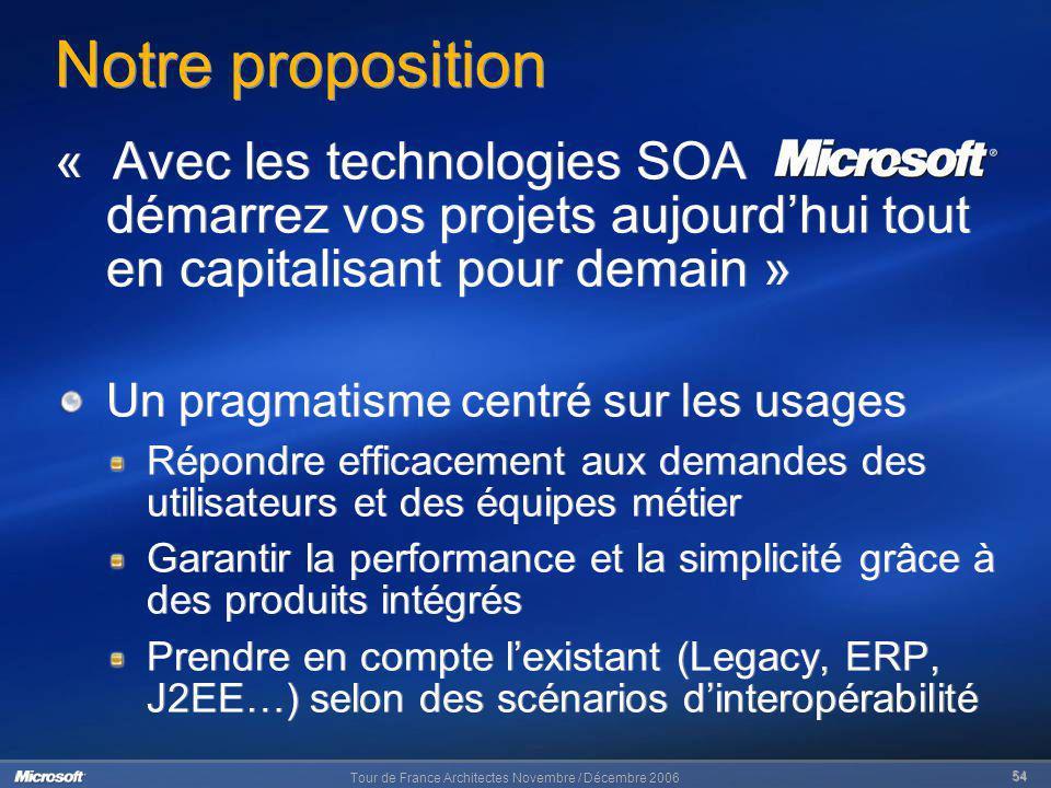 3/31/2017 9:56 PM Notre proposition. « Avec les technologies SOA démarrez vos projets aujourd'hui tout en capitalisant pour demain »