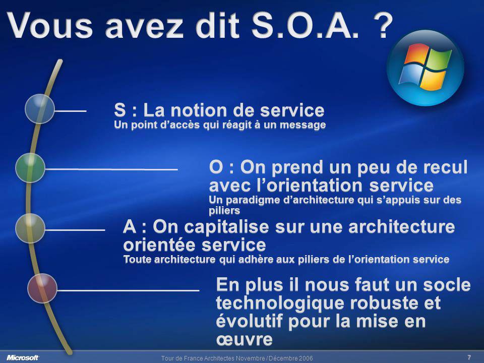 Vous avez dit S.O.A. S : La notion de service