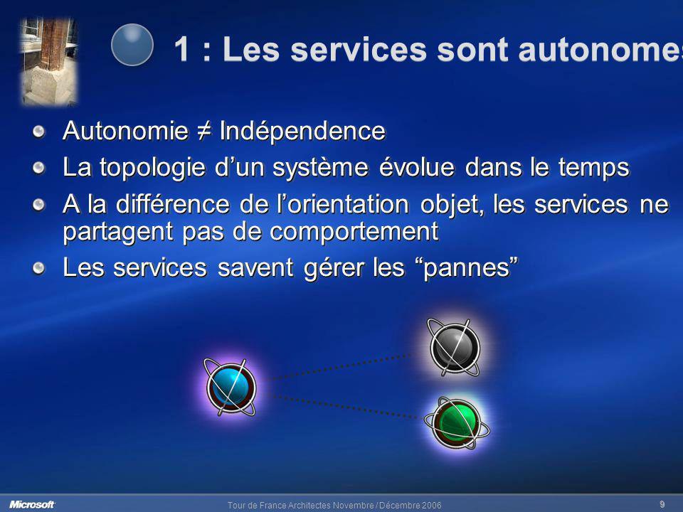 1 : Les services sont autonomes