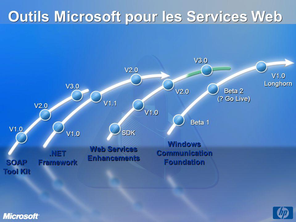 Outils Microsoft pour les Services Web