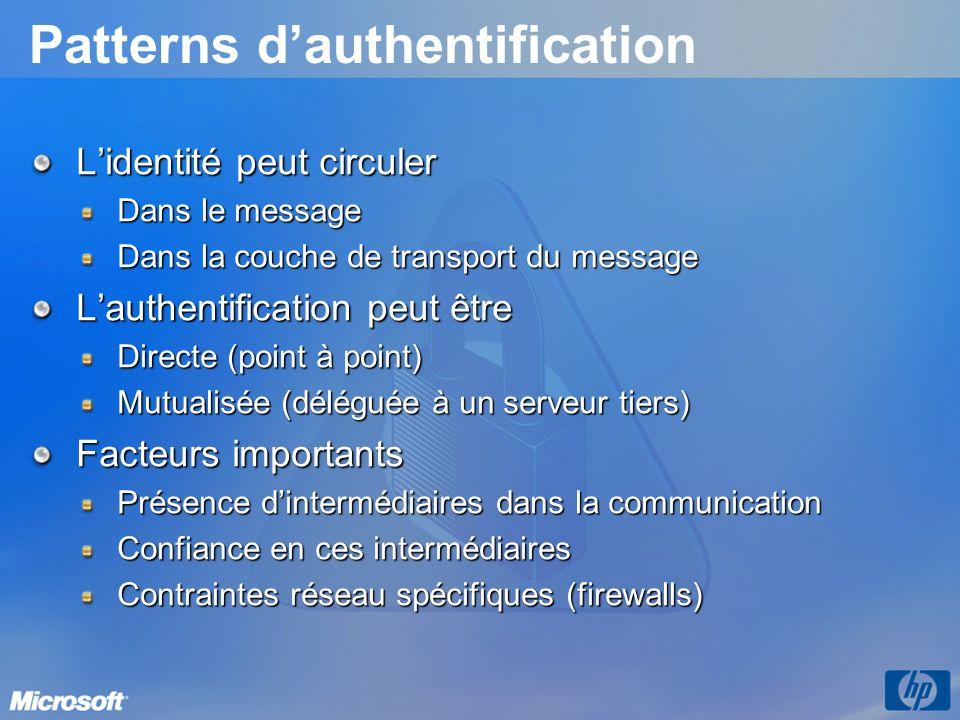 Patterns d'authentification