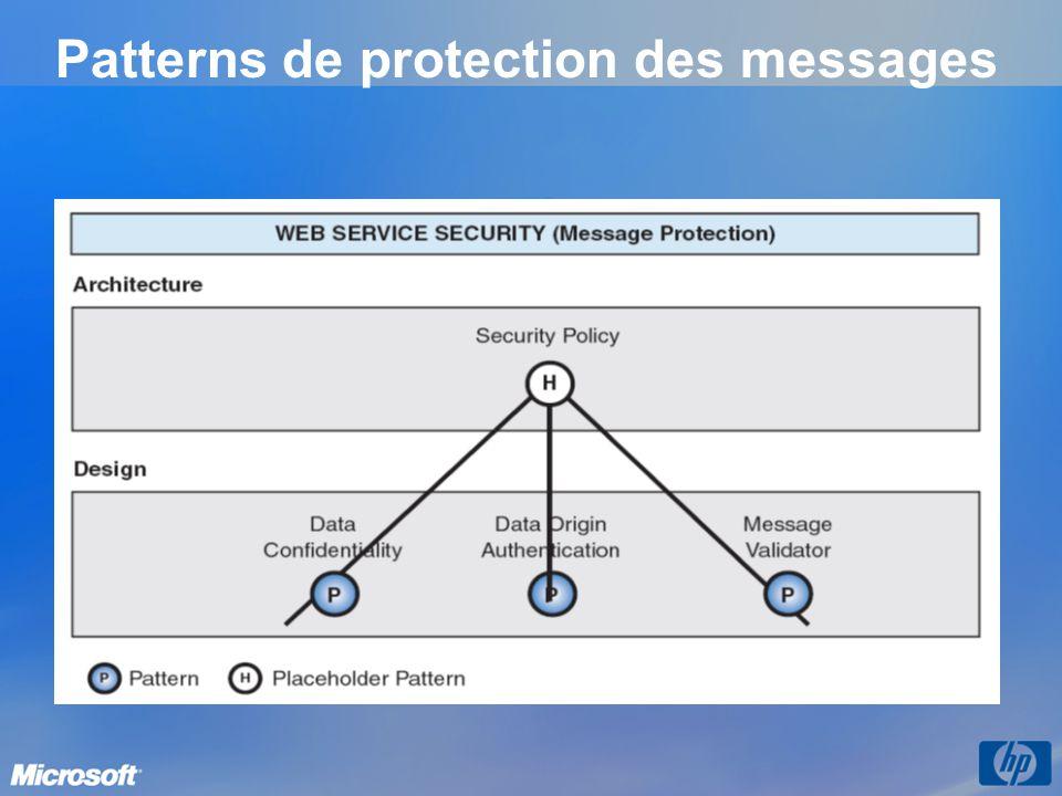 Patterns de protection des messages