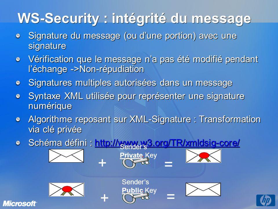 WS-Security : intégrité du message