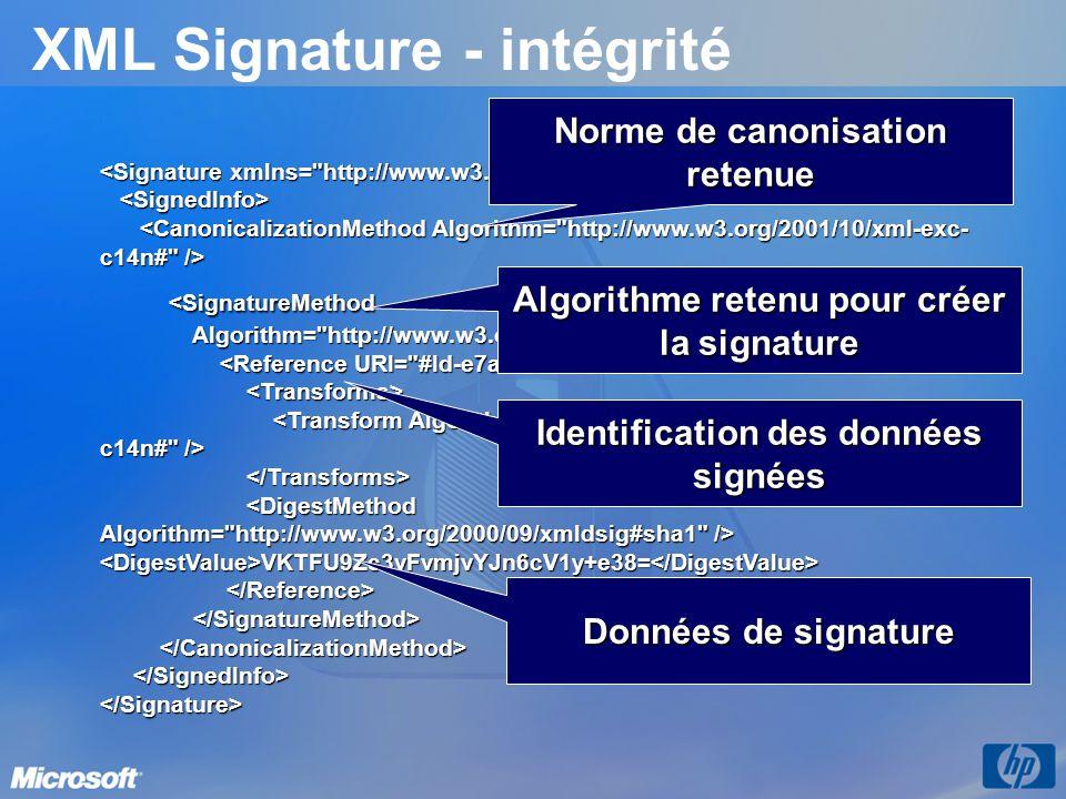 XML Signature - intégrité