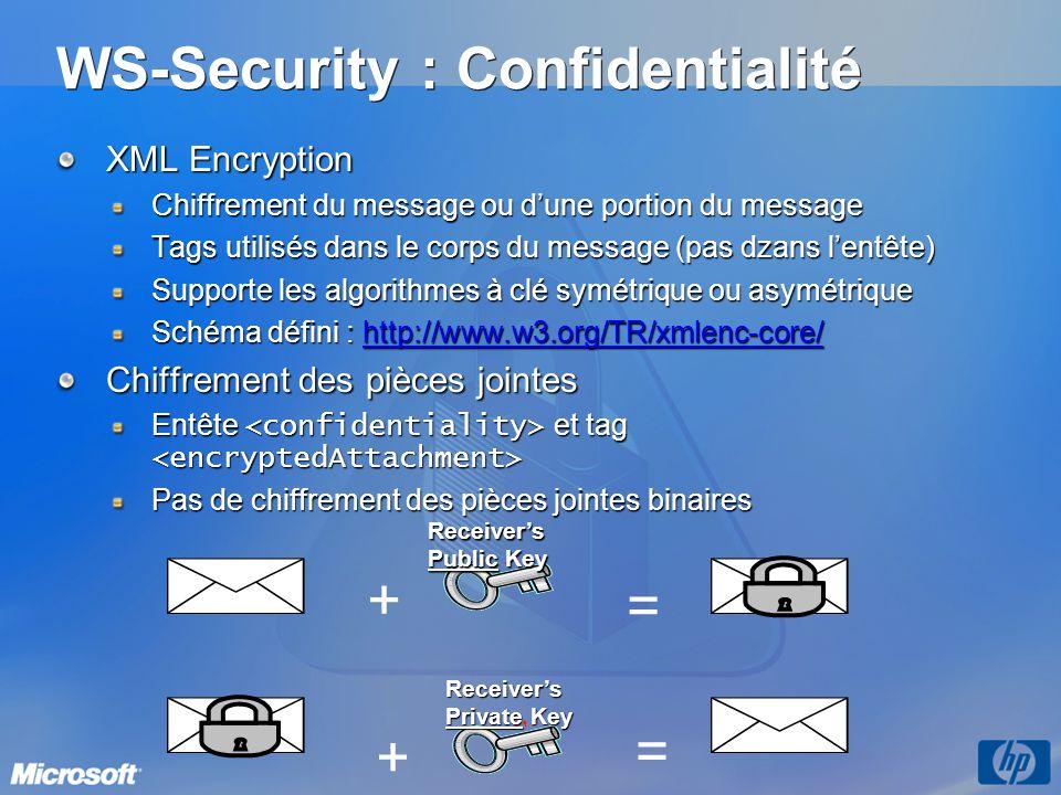 WS-Security : Confidentialité