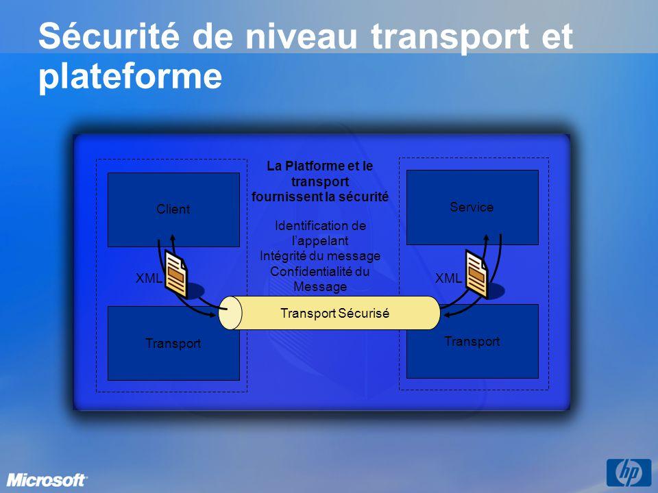 Sécurité de niveau transport et plateforme