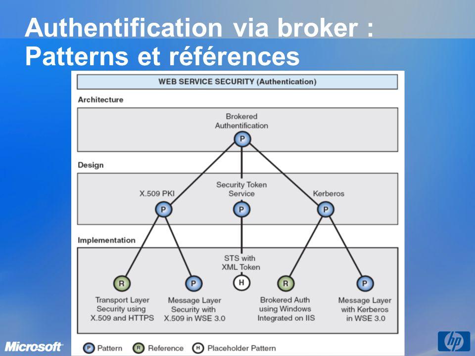 Authentification via broker : Patterns et références