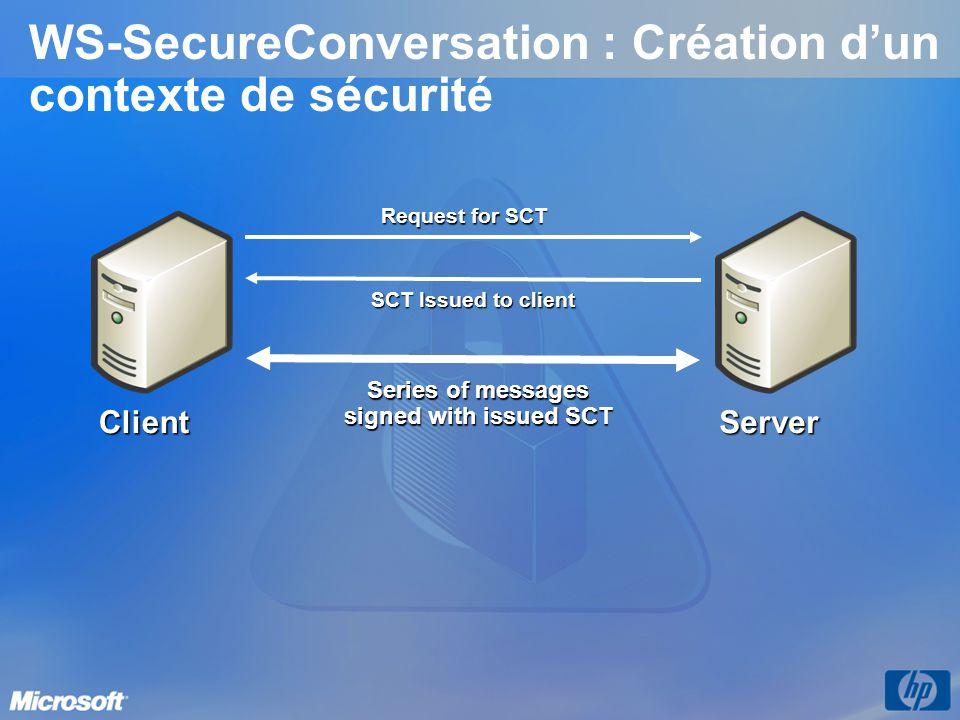 WS-SecureConversation : Création d'un contexte de sécurité