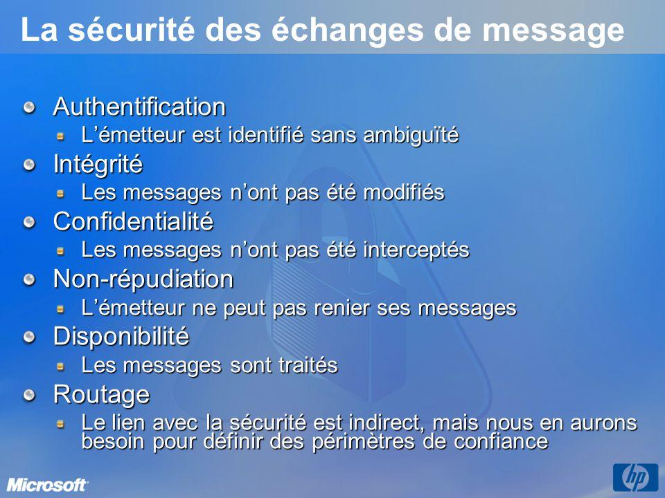 La sécurité des échanges de message