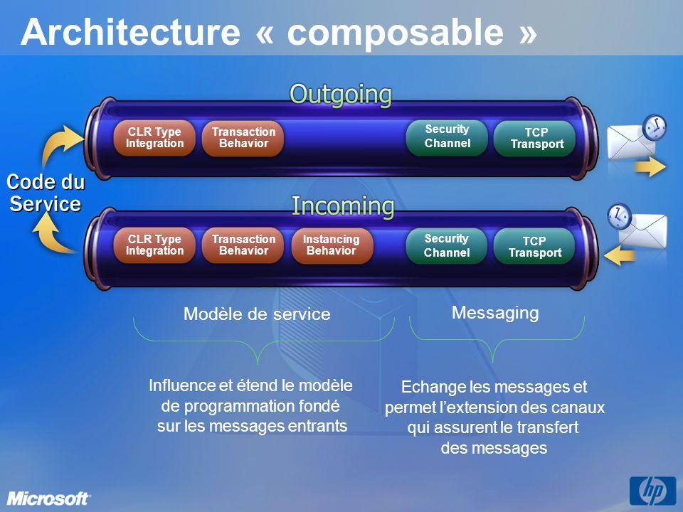 Architecture « composable »