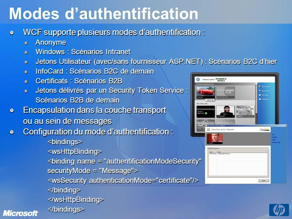Modes d'authentification
