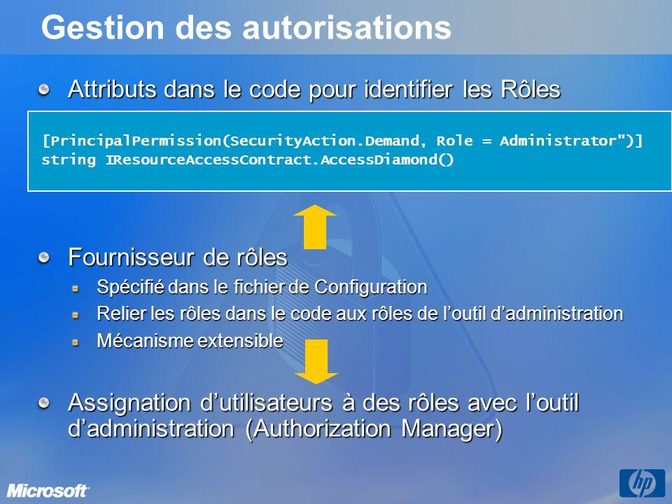 Gestion des autorisations
