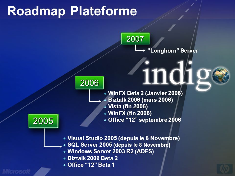 Roadmap Plateforme 2005 2006 2007 Longhorn Server