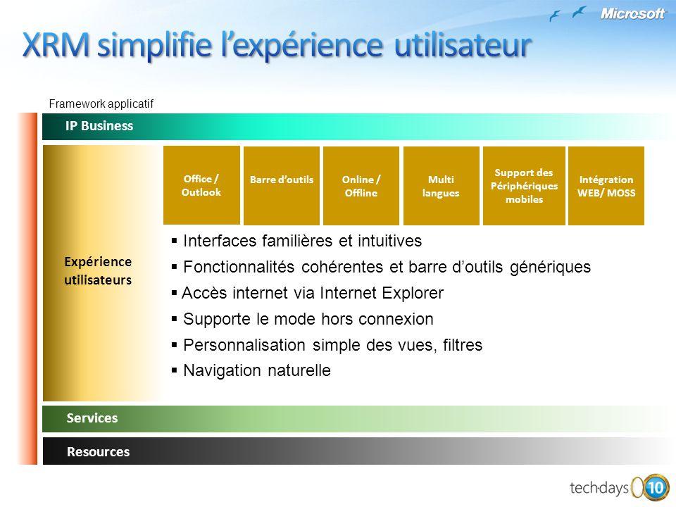 XRM simplifie l'expérience utilisateur