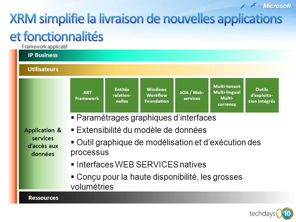XRM simplifie la livraison de nouvelles applications et fonctionnalités