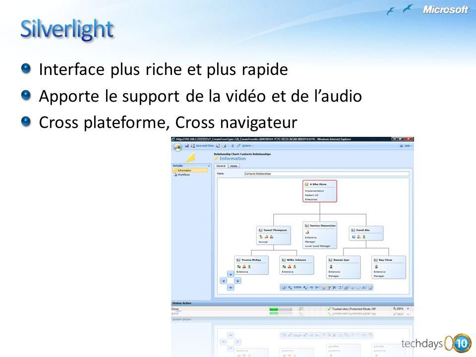 Silverlight Interface plus riche et plus rapide
