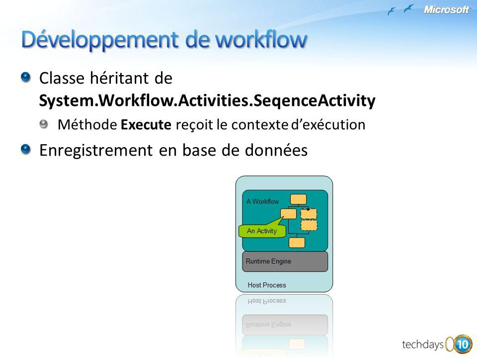 Développement de workflow