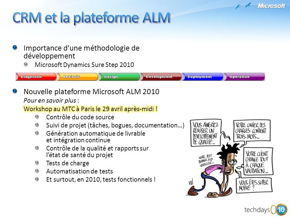 CRM et la plateforme ALM