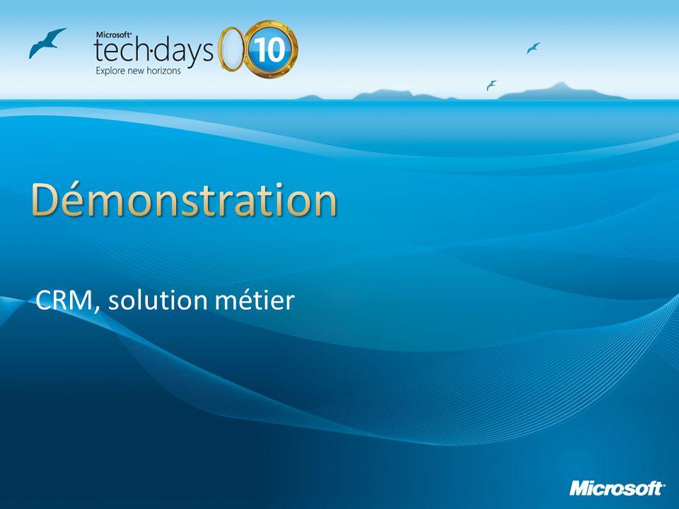 Presentation_title CRM, solution métier