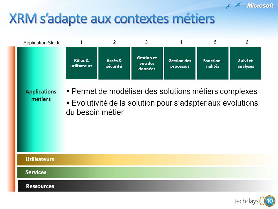 XRM s'adapte aux contextes métiers