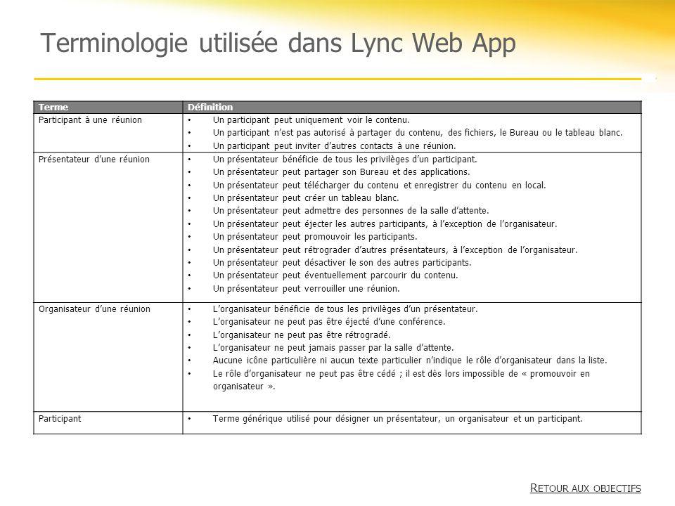 Terminologie utilisée dans Lync Web App