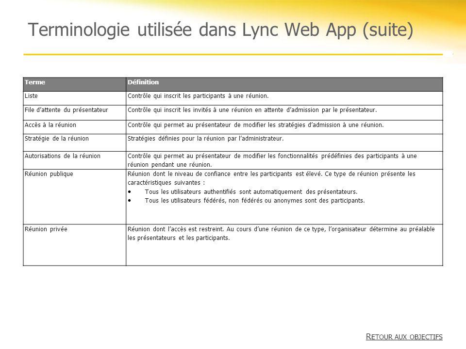 Terminologie utilisée dans Lync Web App (suite)