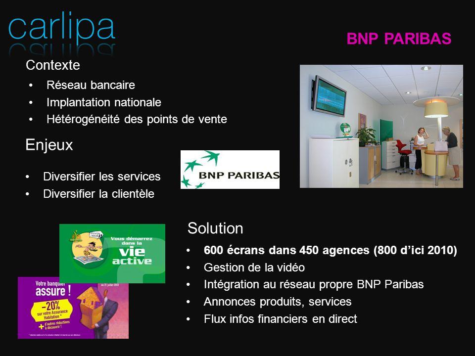 BNP PARIBAS Enjeux Solution Contexte Réseau bancaire