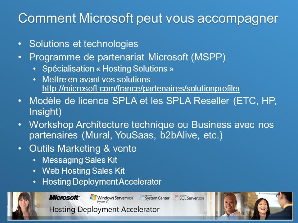 Comment Microsoft peut vous accompagner