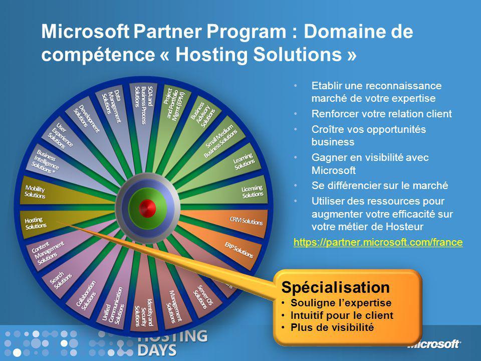 Microsoft Partner Program : Domaine de compétence « Hosting Solutions »