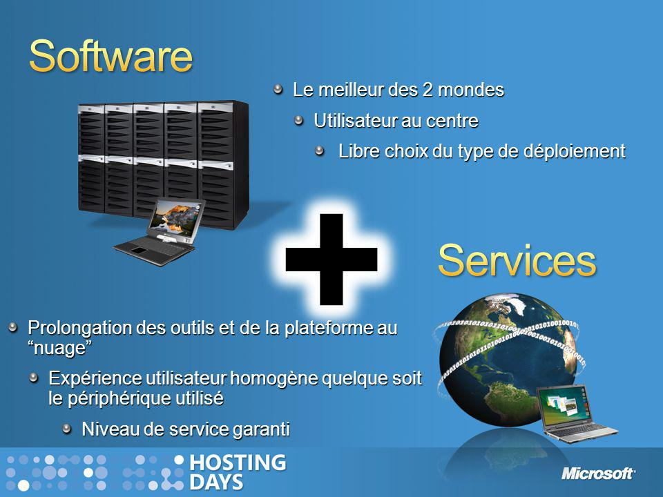 + Software Services Le meilleur des 2 mondes Utilisateur au centre
