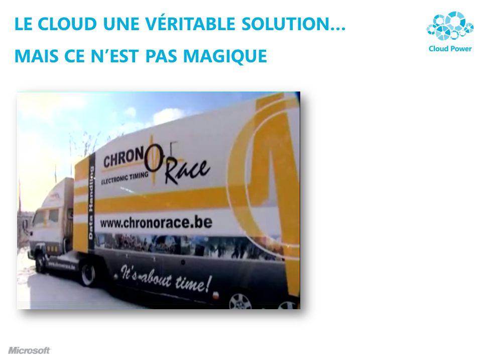 Le Cloud UNE véritable solution… MAIS Ce n'est pas magique