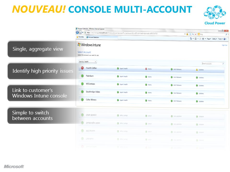 NOUVEAU! Console Multi-Account