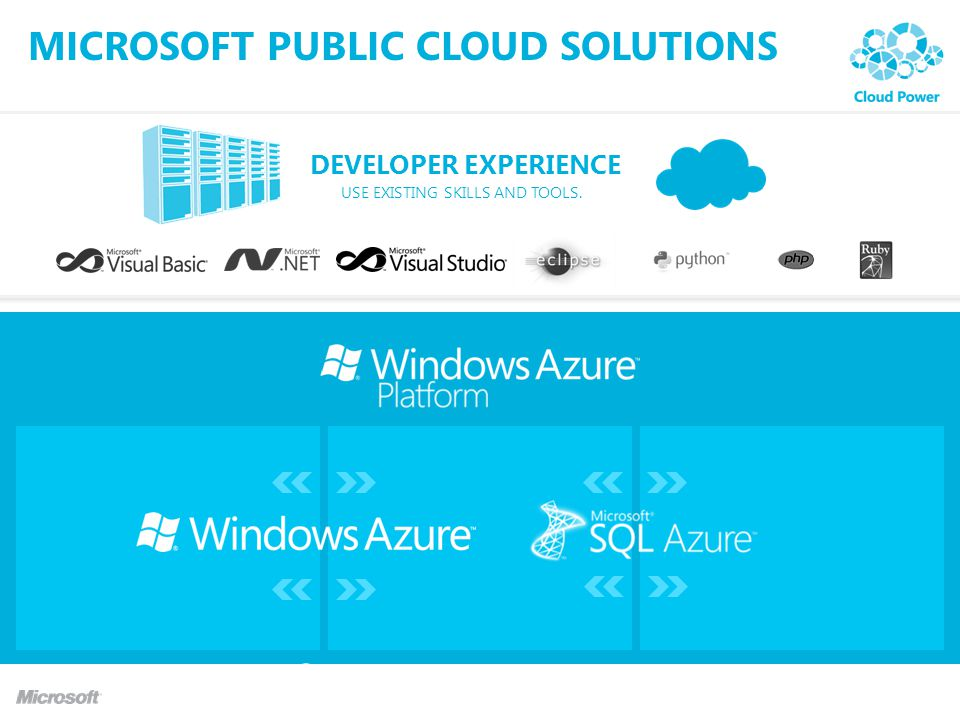 Microsoft public cloud solutions