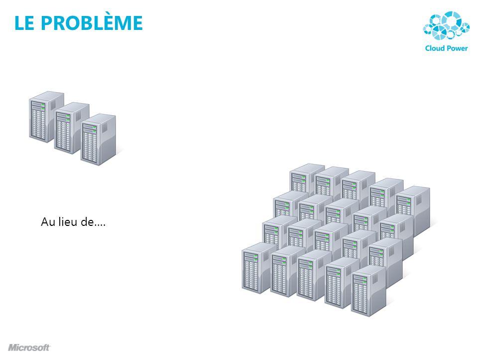 Le problème Instead of ... Au lieu de….